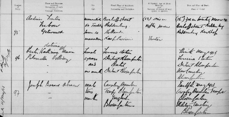 Death entry for Joseph Bowers Abram